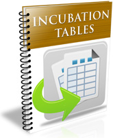 Incubation Tables